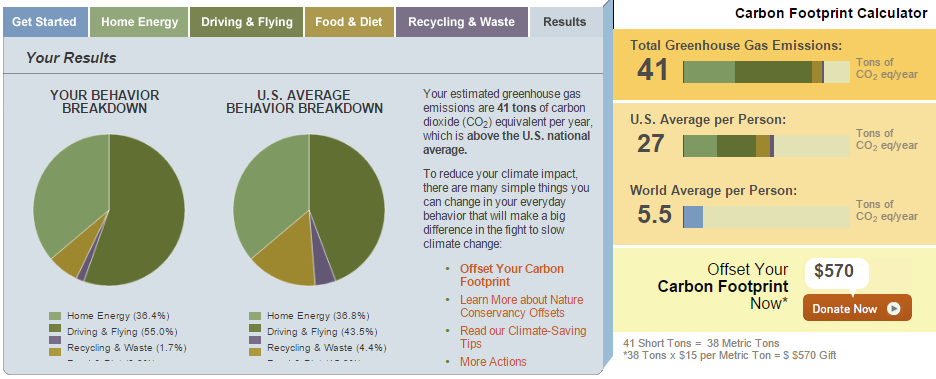 Nature Carbon Footprint Numbers