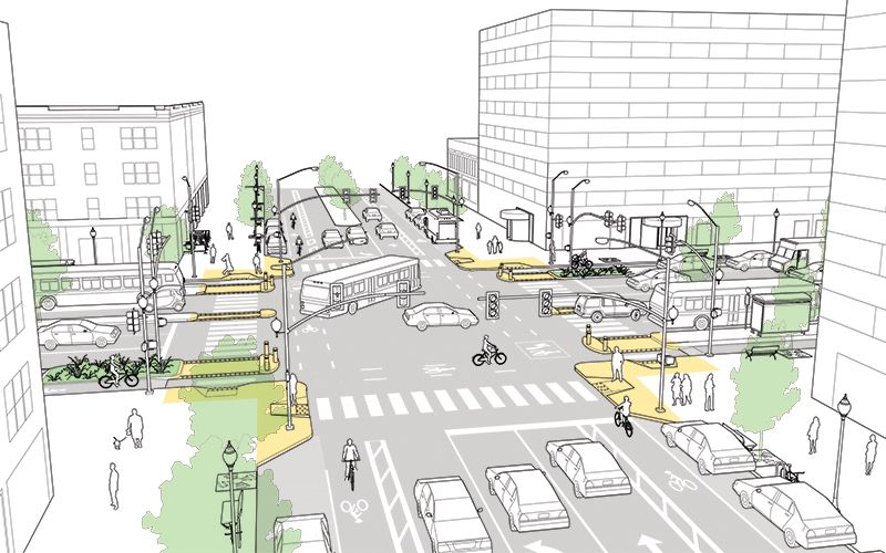 NACTO Major Intersection Design Sketch
