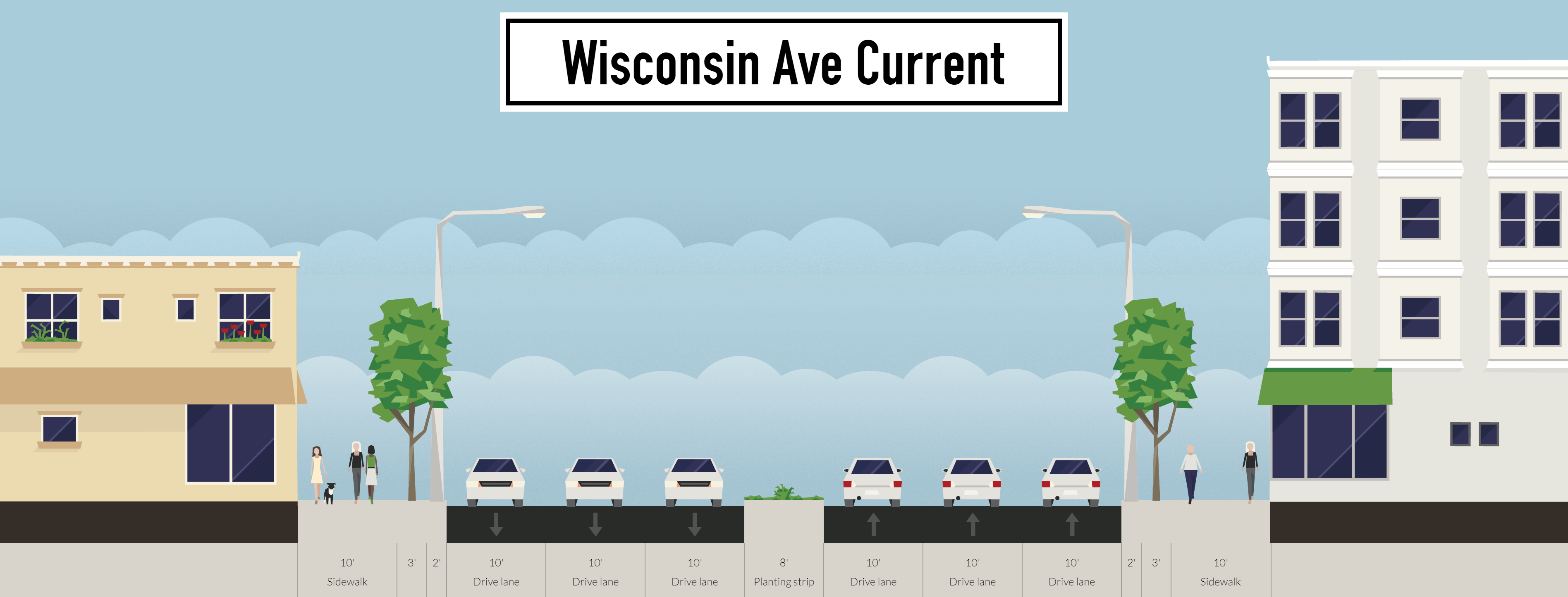 Wisconsin Avenue Current